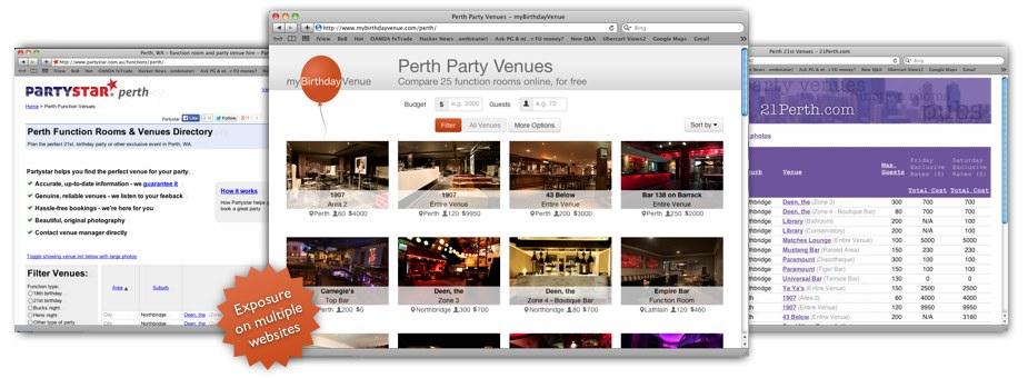 Partystar, myBirthdayVenue and 21Perth websites